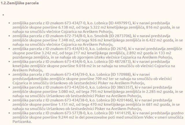 Parcele in z emljišča na dražbi. Vir: www.drazbe123.com