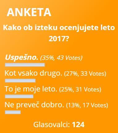2017_lokalec.si
