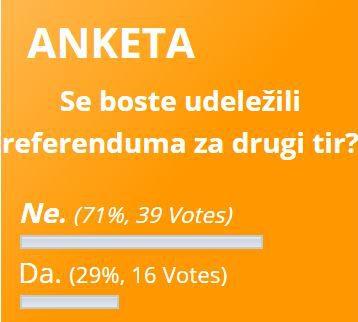 anketa_tir